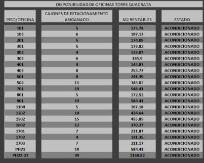 Oficina En Renta En Lomas Altas Reforma Y Constituyentes (m2o1755)