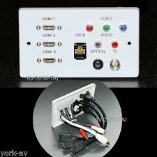 AV Wall Plate, 3 x HDMI / Network / RGB / RCA Phono / Optical Audio / TV Sockets
