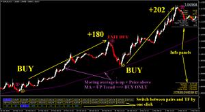 Best trading platform trend followers