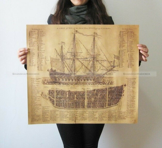 Large Vintage Style Retro Paper Warship Structure Map Poster Gifts HOME031