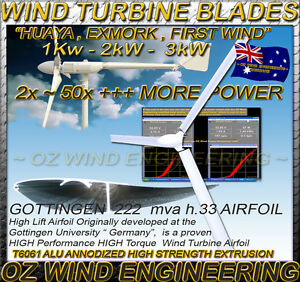 Wind-Turbine-2kW-GOE222-Blade-Hub-Set