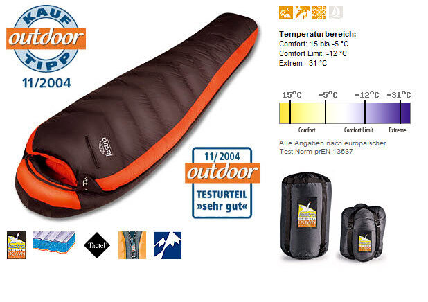 Lestra the Wall 200 Sleeping Bag Extreme Mummy down 78 11 16in Bis -87.8 F