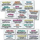 English Language Arts Domain Bulletin Board Set 9781622230112 Poster