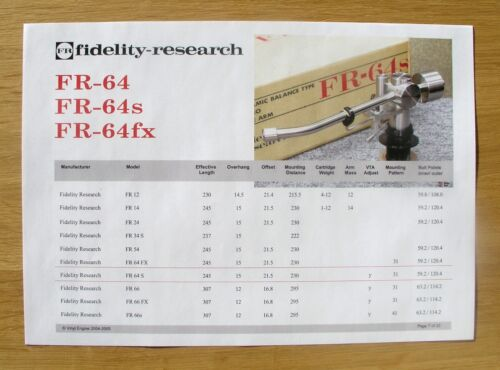 Fidelity Research FR-64//FR-64S//FR-64FX Tonearm Cartridge Alignment Protractor