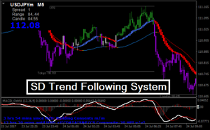 Best forex trend trading strategy