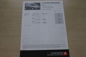 186672-Citroen-Berlingo-Preise-amp-t-Daten-amp-Ausstattungen-Prospekt-03-2002