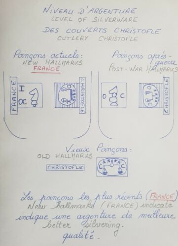 FOURCHETTE POISSON CHRISTOFLE FRANCE CLUNY 17.8 CM ETAT NEUF METAL ARGENTE