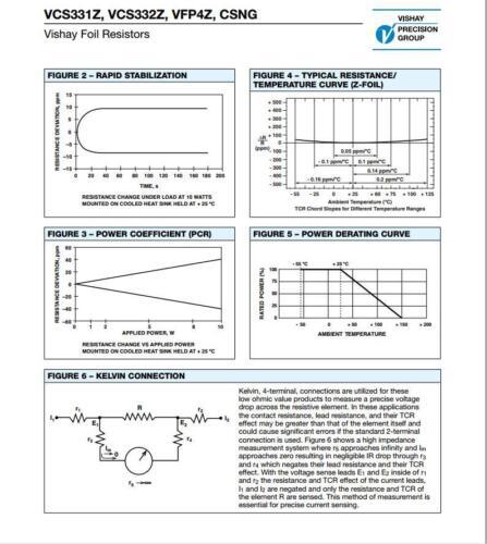 1x VCS332Z 6R2500 0.1/% Vishay High Precision Current Sensing Resistors with