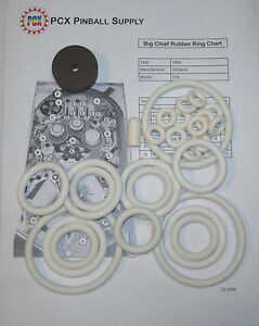 Details about 1965 Williams Big Chief Pinball Machine Rubber Ring Kit