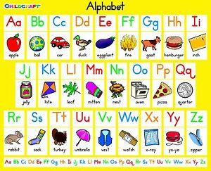 alphabet pour enfants apprentissage poster enfants chambre coucher classique poster a3 a4 l. Black Bedroom Furniture Sets. Home Design Ideas