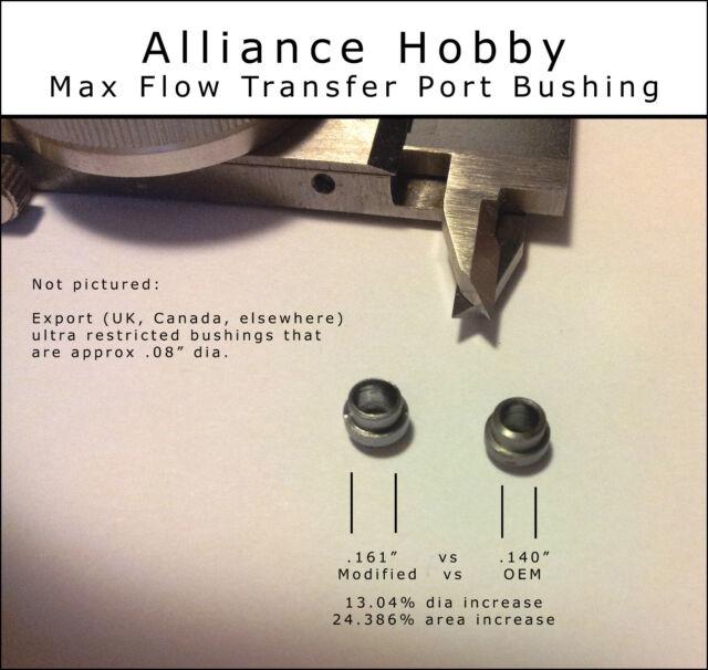 25% Wider Max Flow Transfer Port Bushing Crosman 2240 2250 2260 1322 1377 P1322