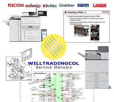 Office Ricoh Pro C7100 7110 S-SX Service manual parts and diagrams ...