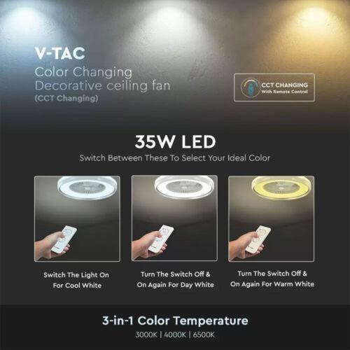 LED Plafond Ventilateur Télécommande Bas Glacière Lumière Du Jour Tdc Lampe