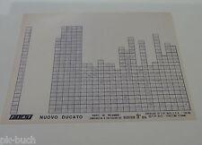 Microfich Ersatzteilkatalog Fiat Nuovo Ducato 60331606