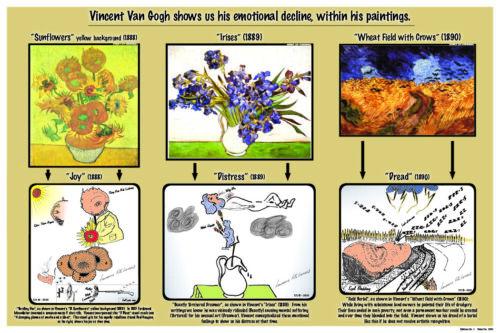 VINCENT VAN GOGH/'S 18 SUNFLOWERS PAINTING    1888 IRISES WHEATFIELD CROWS