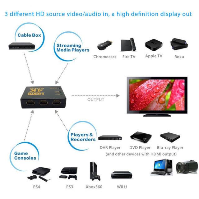 3 Ports HDMI Splitters Switch Selector Switcher Hub IR Remote Full HD 1080p PS3