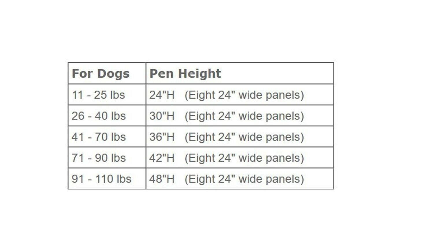 Dog Pen Play Exercise Pet Animal Metal Foldable 24x24    Indoor Outdoor New b54d94