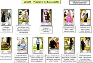 Lerntafel-Personen-in-den-Zigeunerkarten-Wahrsagen-Zukunft-deuten