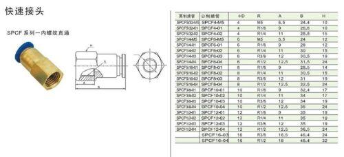 """5 6 mm de 1//4 /""""Los Conectores Hembra Recto One-Touch Accesorios Bspt"""