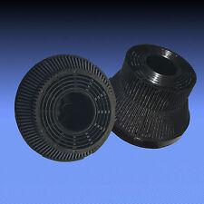 Aktivkohlefilter Kohlefilter für SMEG KITC3C KSEG55X KSEG55X KSET610X KSET910X