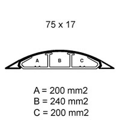 Fornito Bocchiotti 01331 - Csp-n 75x17 W Can.bianca Pavim-2 Metri