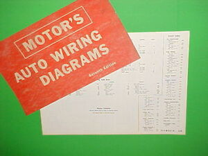 1963 1964 1965 1966 1967 Plymouth Satellite Belvedere Gtx Fury Wiring Diagrams Ebay
