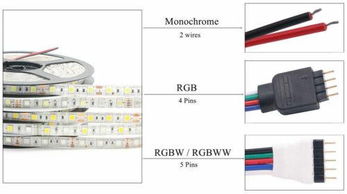 5M SMD RGB 5050//3528// 60LED//M 300LEDs RGBW Strip Light Waterproof 4M 3M 2M 1M