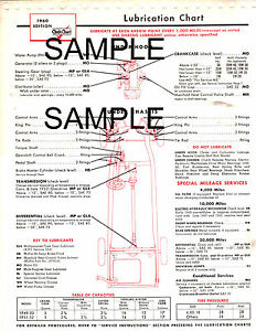 1953 plymouth cranbrook wiring diagram 1953 1954 plymouth 53 54 1953 1954 pontiac 53 54 lube lubrication  1953 1954 pontiac 53 54 lube