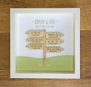 Image Is Loading Personalised Gifts For Wedding Anniversary Wife Husband Him