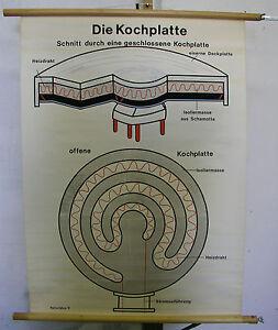 Schulwandkarte Wandkarte Kochplatte Koch Kochen Wandbild heiss ...
