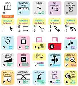Details about The Best CUBASE & NUENDO Keyboard Shortcut Stickers  Ever   (US & UK QWERTY)