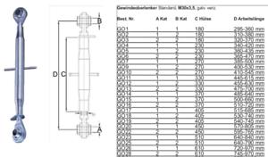Kat 1-1 Gewindeoberlenker verz. 450mm Hülse,570//805 M30x3,5