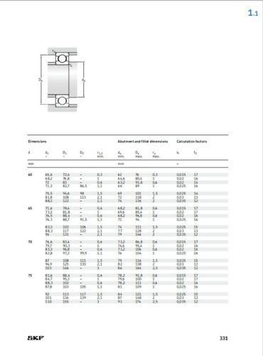 70-90-10 mm Bearing 61814 single row deep groove ball choose type, tier, pack