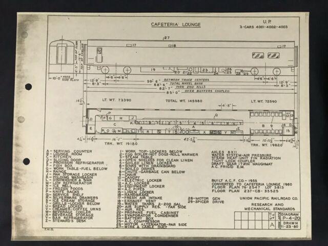 Vintage Union Pacific Railroad Passenger Equipment Diagram