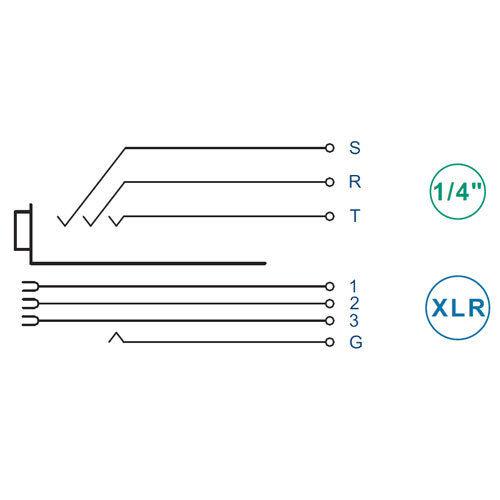 "Neutrik NCJ6FI-S Combo XLR//1//4/"" Stereo Jack Nonswitching"