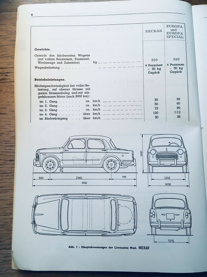 Reparationshåndbog på tysk fra 1962 (?), Neckar., Europa