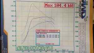 Jeep-WRANGLER-ECU-tune-ADD-12kw-and-over-100nm-PROFESSIONAL-SERVICE-2-8-CRD