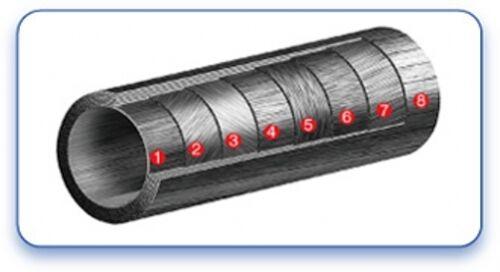3k Carbon Fiber Tube OD 12mm X 500MM12 x 812 x 1012 x 11 Roll Wrapped