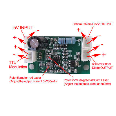 Professional Laser Diode Driver for 808nm&532nm +660nm with TTL