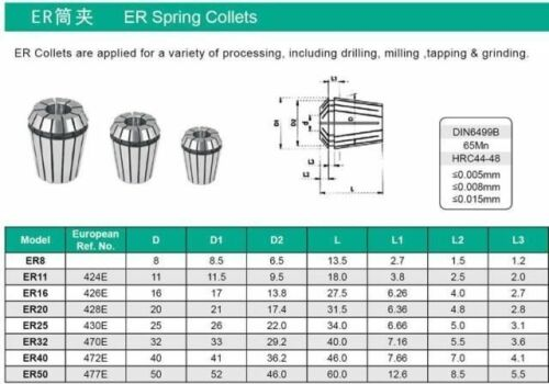 ER16 collet chuck set 10pcs from 1mm to 10mm for mill cutter CNC spindle motor