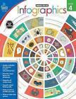 Infographics, Grade 4 by Carson Dellosa Publishing Company (Paperback / softback, 2016)