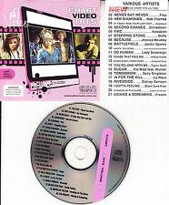 VCD VIDEO CD TAYLOR SWIFT KASABIAN HILLTOP HOODS FLO RIDA BLACK EYED PEAS FRAY