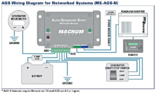 moi-AGS-N Magnum Energy auto Gen Start
