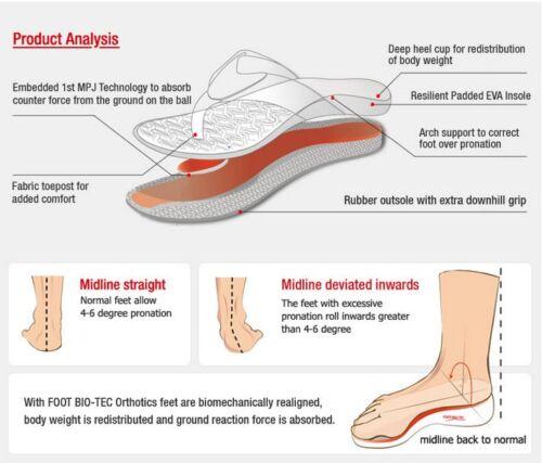 FOOT BIO-TEC Orthotic Footwear——Slim Tangerine* Winter Sale 10/% off