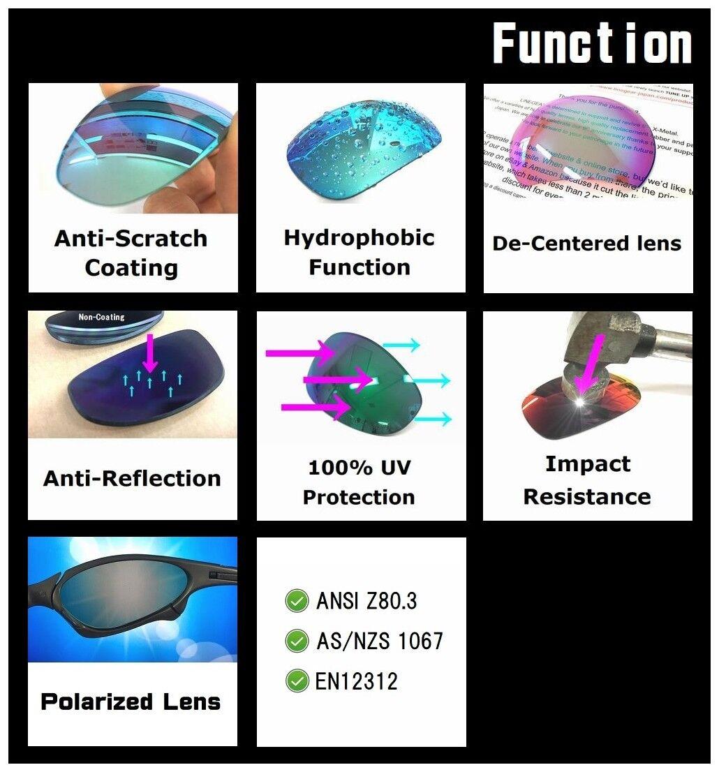 8b0e0c5b6c LINEGEAR Turquoise Blue Polarized Lens for Oakley Juliet Ju-tb-pola ...