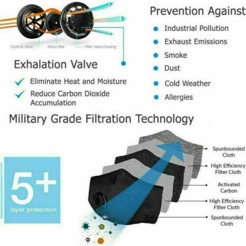 Reusable Face Mask Outdoor Activated Carbon Cycling Anti PM2.5 Shield w// Filter