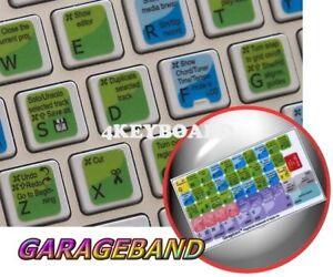 Garage Band Keyboard : Garageband on the app store