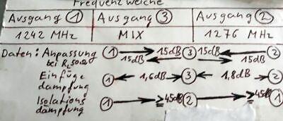 Ausdrucksvoll Interdigitalfilter 23cm Frequenzweiche Kann Wiederholt Umgeformt Werden.