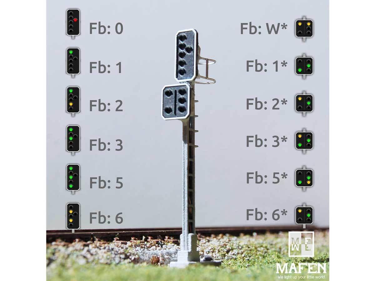 Mafen 4136.21 - SBB-Kombiniertes Signal -grün gelb grün gelb grün+rot- -gelb gel