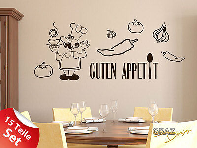 Emejing Wandbilder Für Küche Pictures - Milbank.us - milbank.us